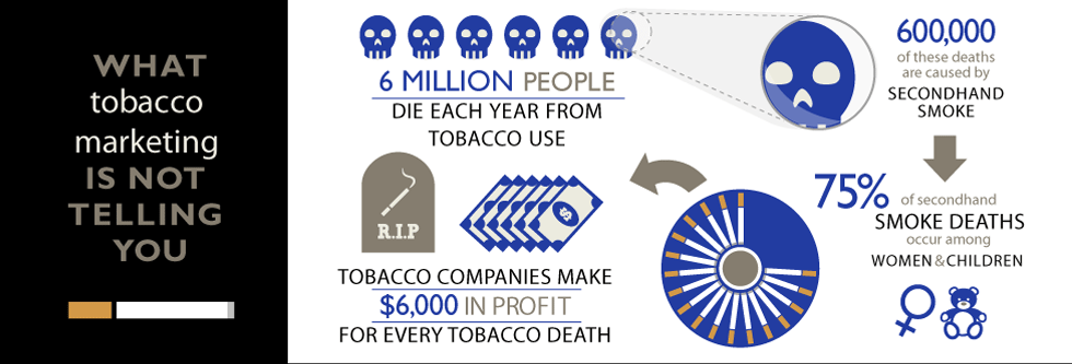tobacco infographic